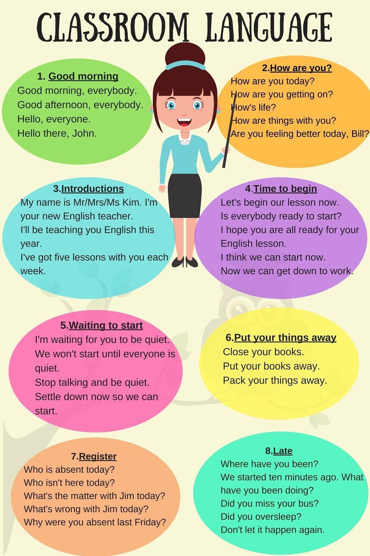 Classroom Language For English Teachers