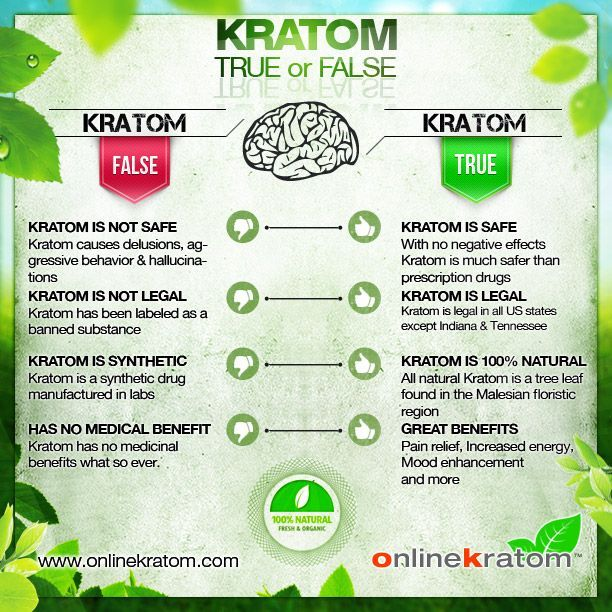 Pin by skye5723 on Alternative Tx/Rx 4 Good Health | Kratom