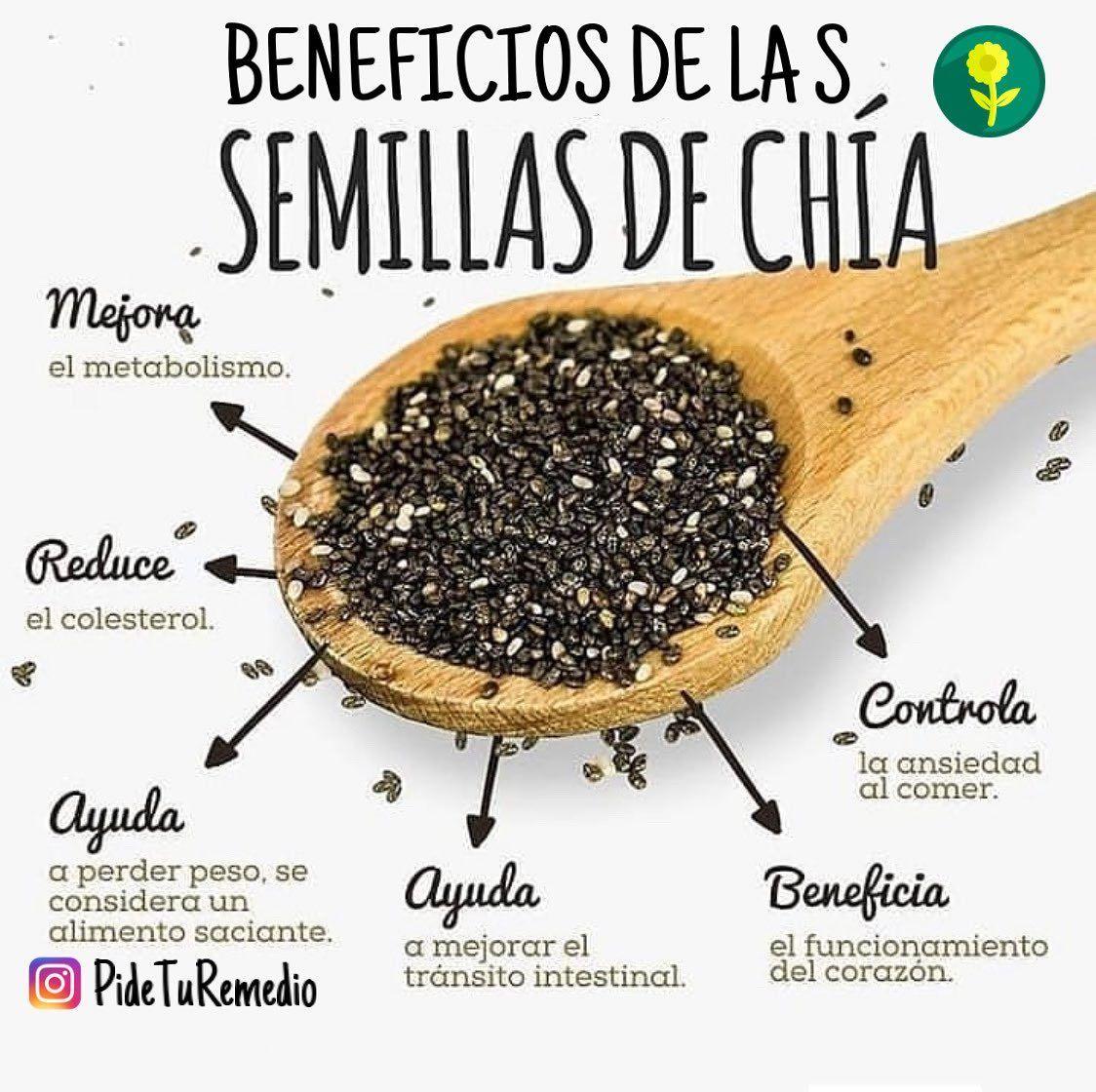 Aviso Importante Te Recomiendo Seguir Esta Cuenta Pideturemedio Ellos Te Brindarán In 2020 Benefits Of Organic Food Organic Recipes Healthy Food Options