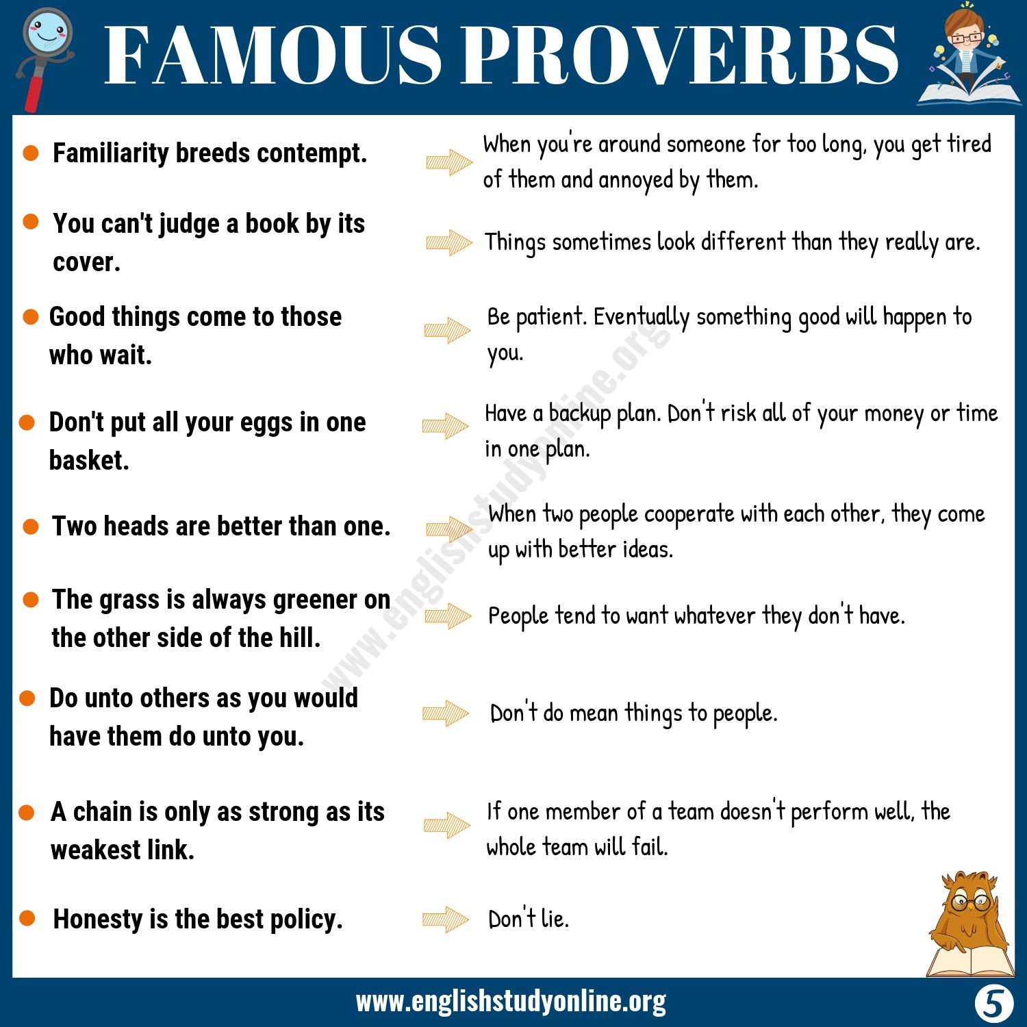 45+ Famous Proverbs with Meaning for ESL Learners - English Study