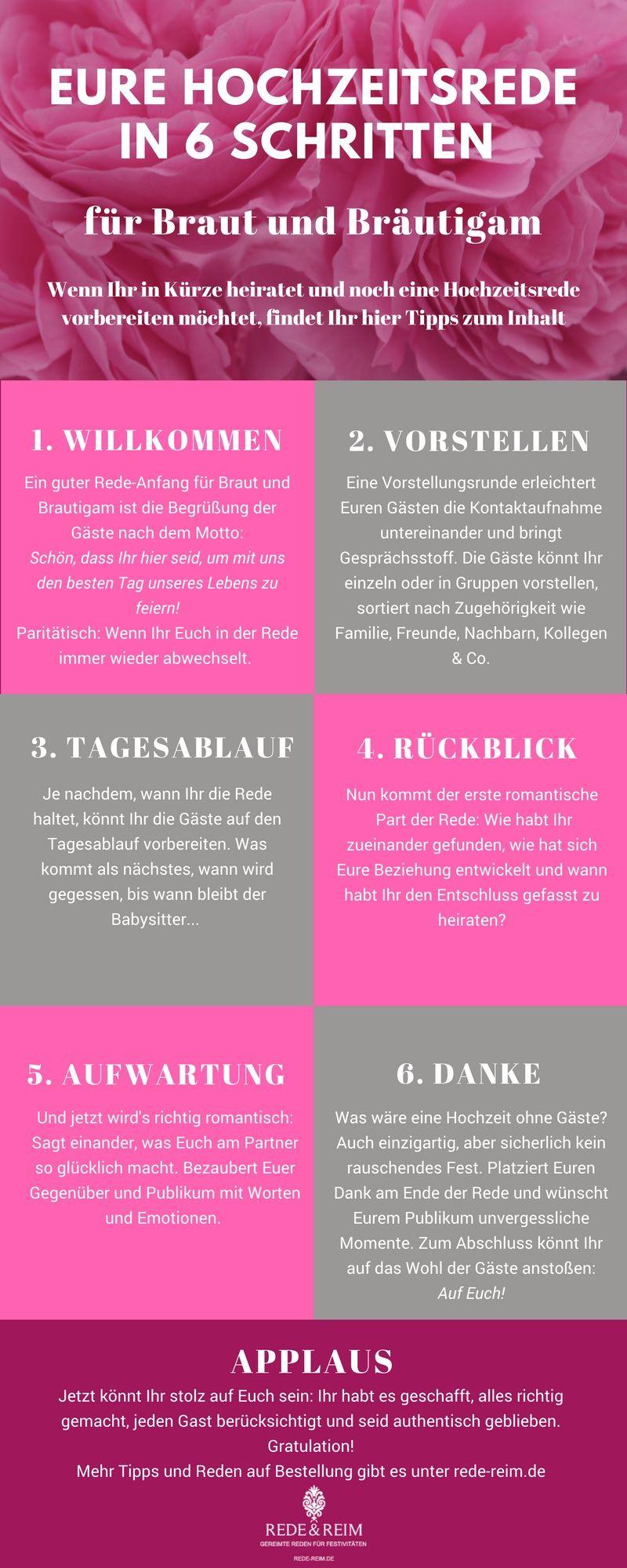 Hochzeitsrede Für Braut Und Bräutigam In 6 Schritten
