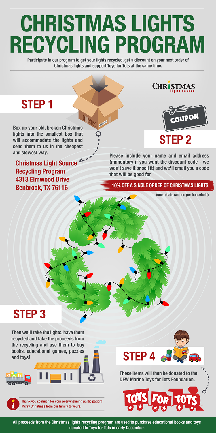 Christmas Light Source Recycling Program - GREAT idea!! | Cleanie ...