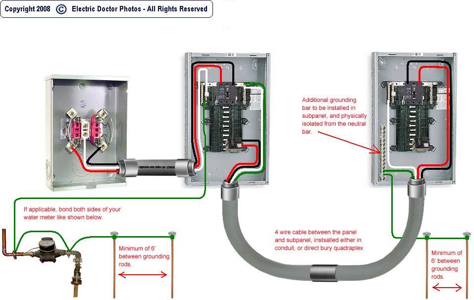 diagram sub panel wiring diagram garage full version hd