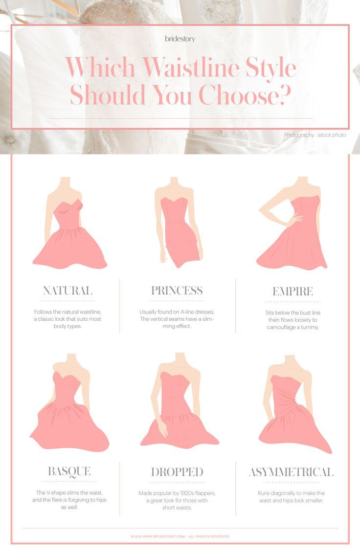 When looking for a wedding dress pick the waist style that will