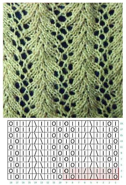 Lace knitting STITCH | háčkování,pletení | Pinterest | Strickmuster ...