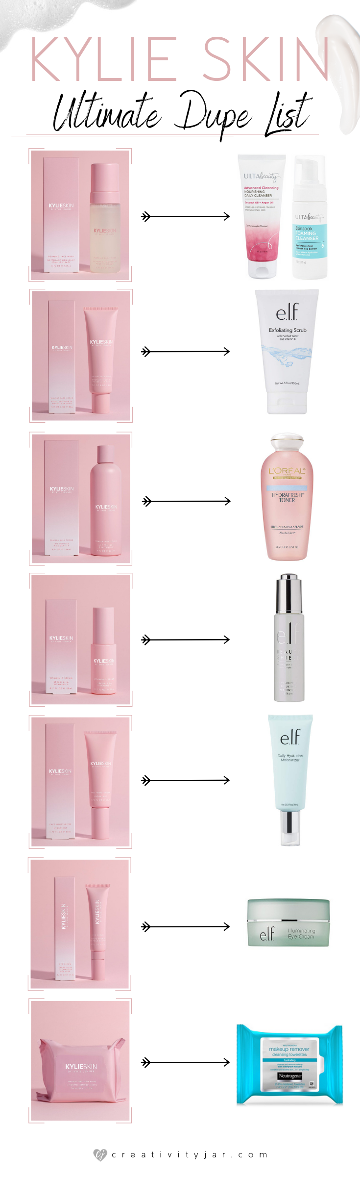 Kylie Skin Dupes Skin Care Skin Care Routine Steps Body Skin Care
