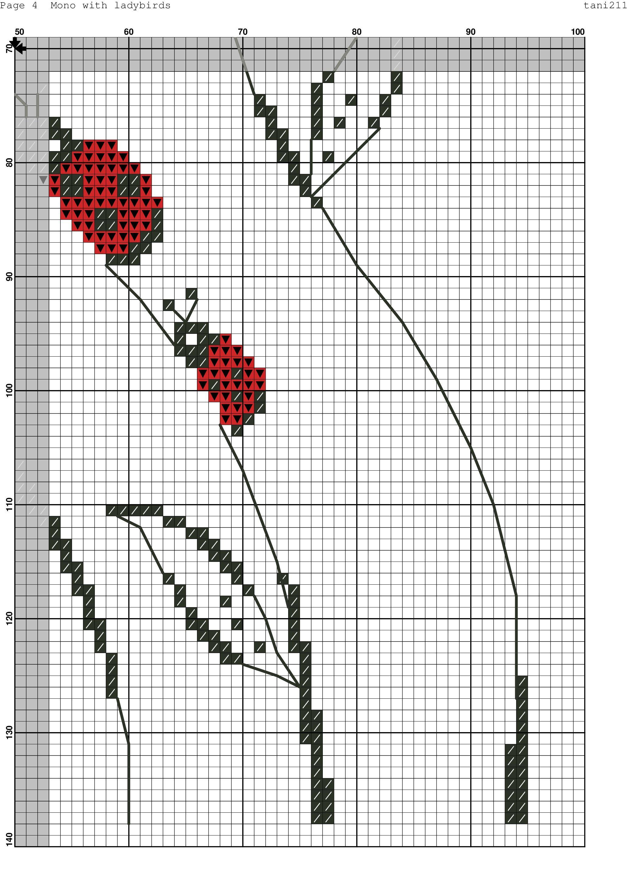 Moderno Patrones De Hilo Crochet Libre De Marca Del León Bandera ...