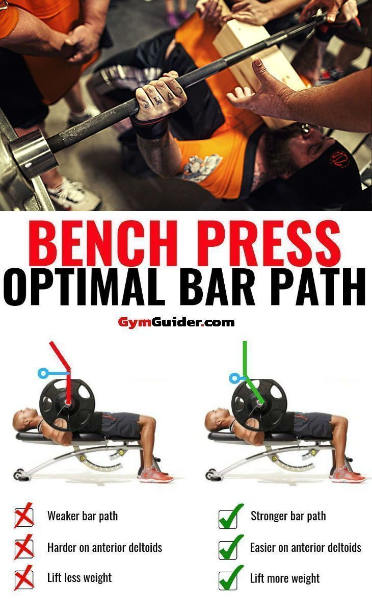 Gain chest mass and boost your bench press with images