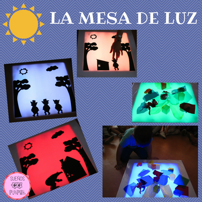 La Mesa De Luz Cuento Los Tres Cerditos 2c Jugamos Con Objetos Png 700 700 Mesas De Luz Caja De Luz Sombras Chinescas