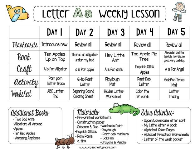 Letter A FREE Weekly Lesson Plan