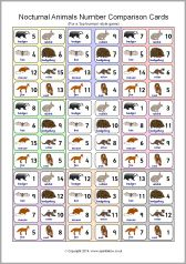 Nocturnal animals comparison cards (\'top trumps\' style) (SB10496 ...