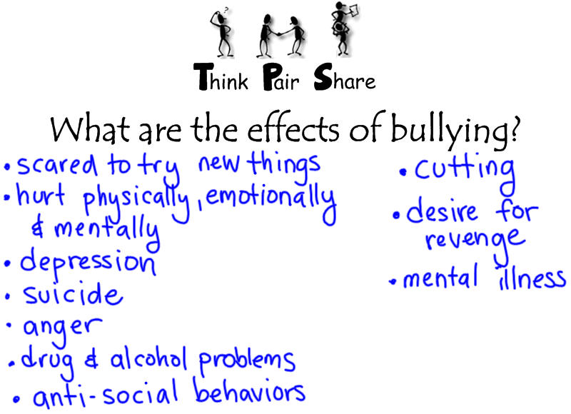 effects on bullying essay