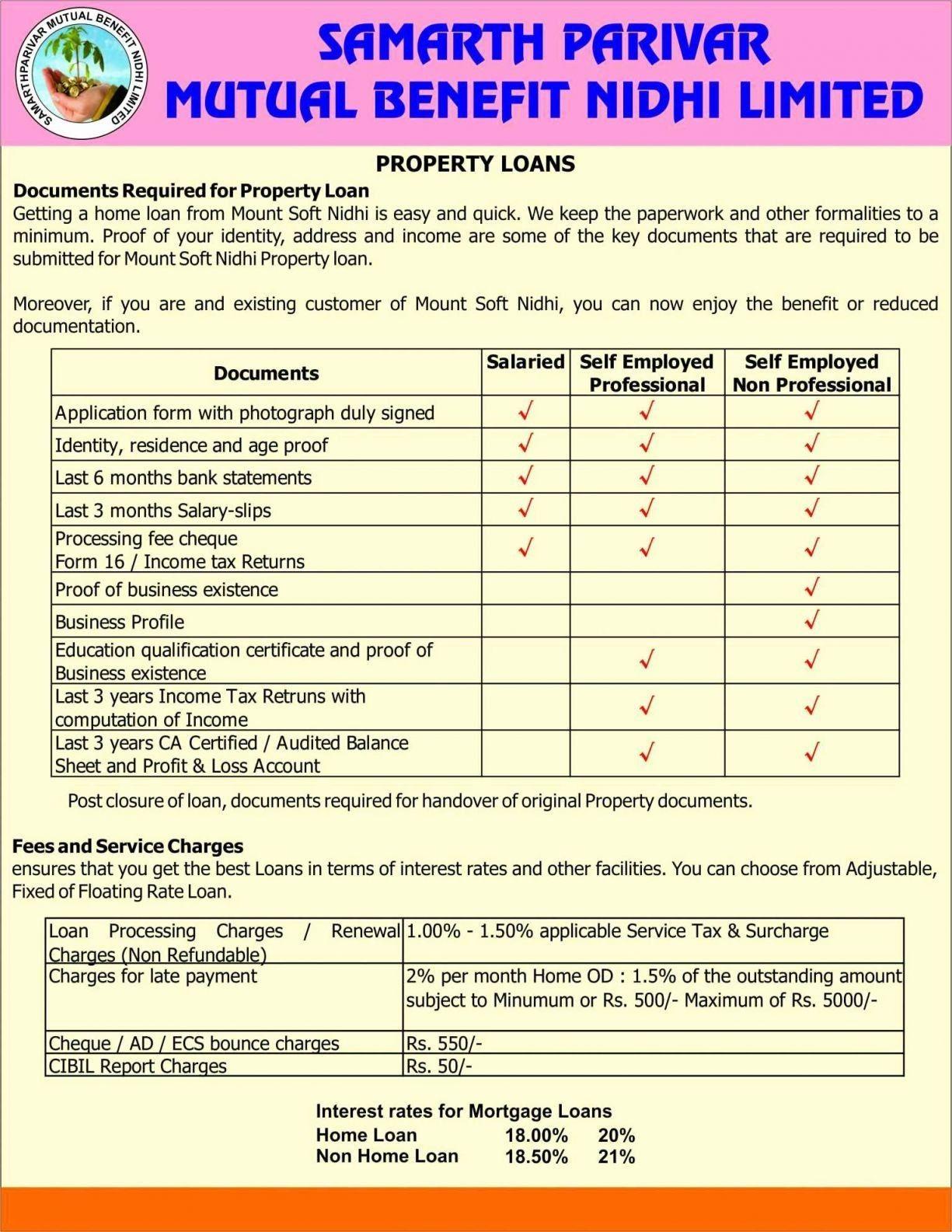 Resume Templates Free Vorlagen Word Projektplan Vorlage Etikettenvorlagen