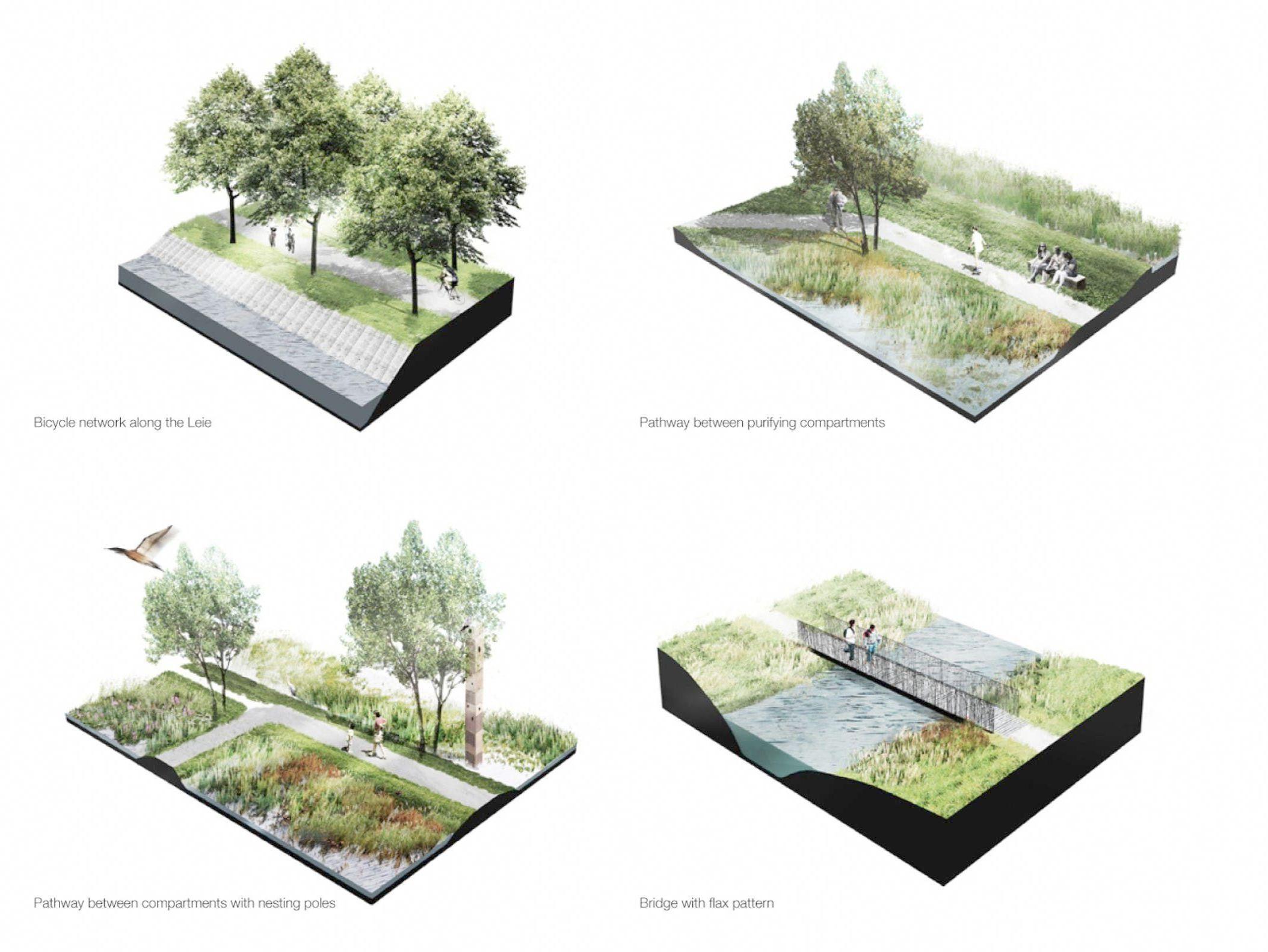 Landscape Gardening Jobs Ipswich all Landscape Gardening ...