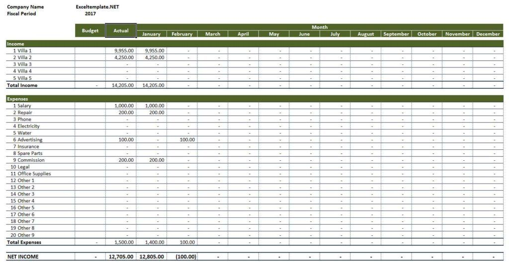 Rental Property Income And Expenses Worksheet With Images