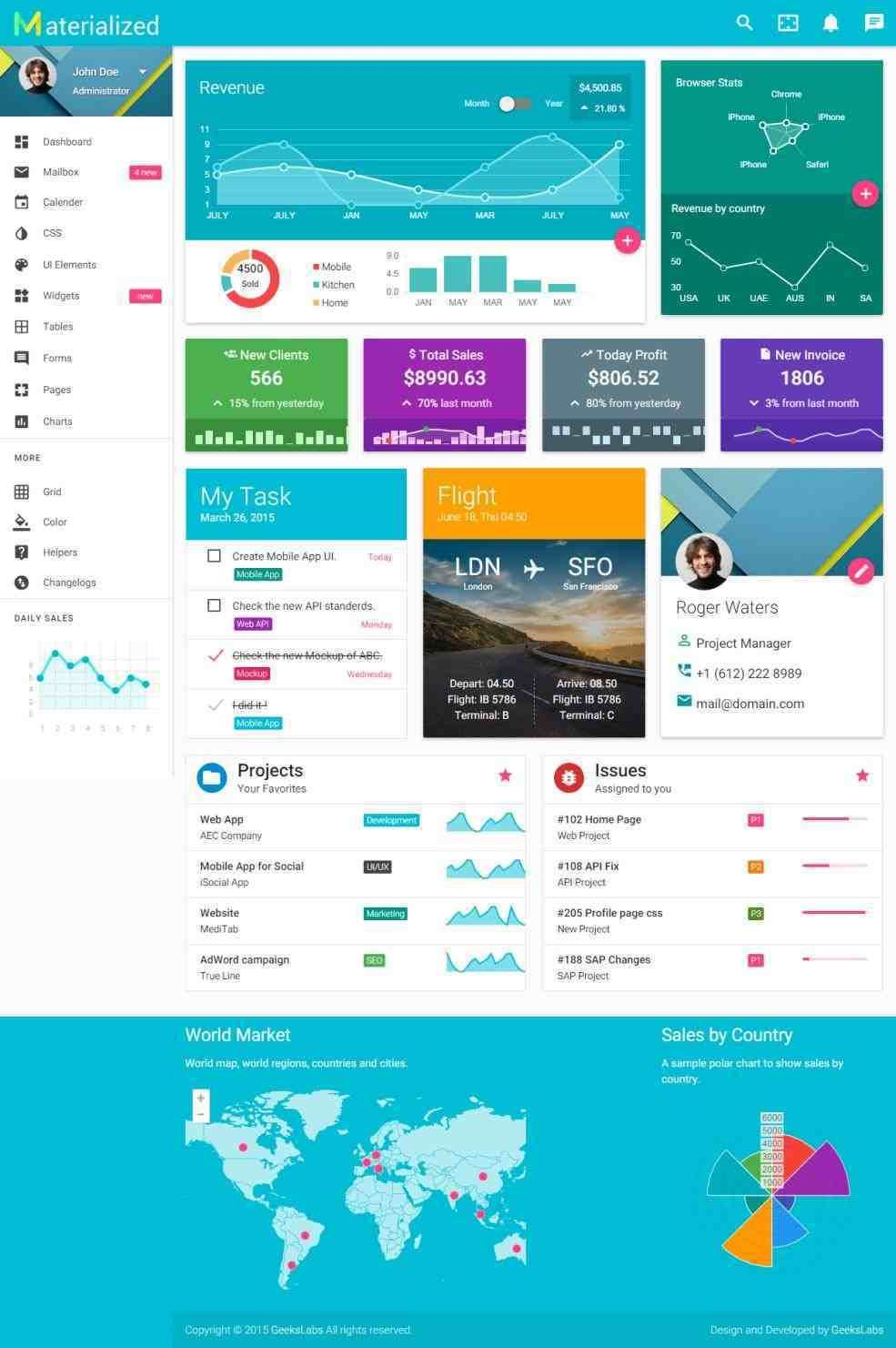 Sharepoint Portal Templates site template design offie intranet ...