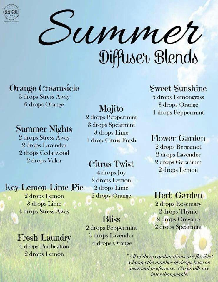 and Essential Oils: for Beginners Diffuser Blends                                                                                                                                                                                 MoreDiffuser Blends                                                                                                                                                                ...