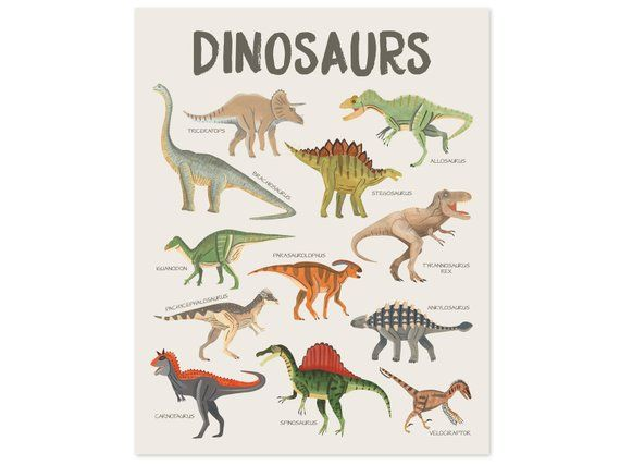 Dinosaurs Map Posters - Unframed Alphabets with Dinosaurs Kids Bedroom Wall Art Prints Decor Room Dino Pictures 8x10 ABC Dinosaur Set of 2