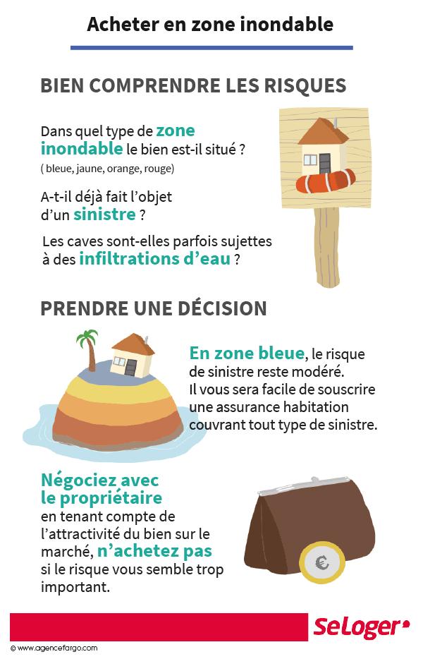 Acheter Un Logement En Zone Inondable Les Precautions A Prendre Avant De Signer Marketing Immobilier Droit Immobilier Premier Achat Immobilier