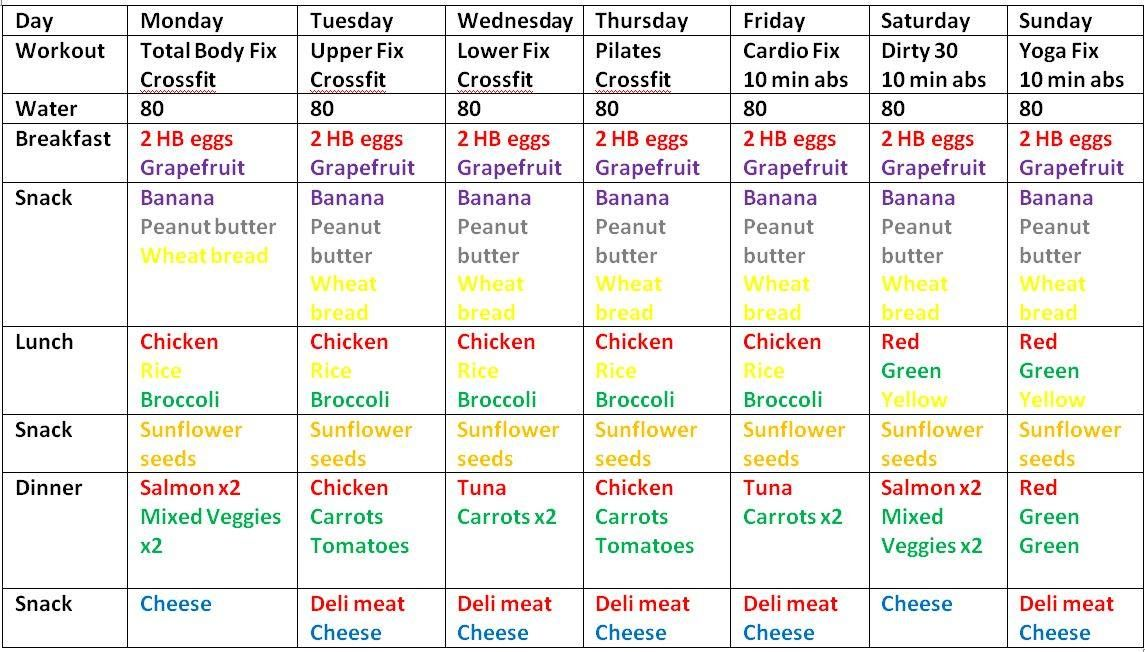 Diet plan for pilates