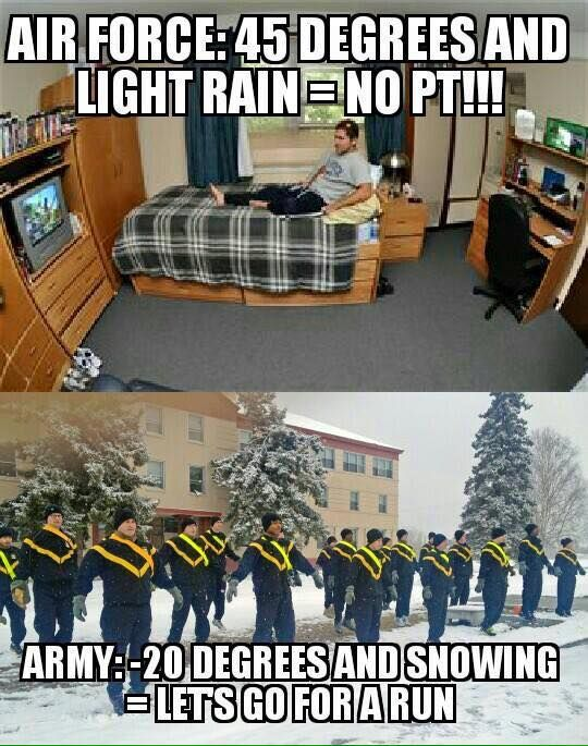 Air Force Vs Army Meme : force, Funniest, Military, Memes, Mighty, Humor,