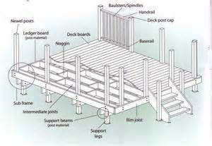 Deck Drawings Wood Bing Images Deck Design Plans Deck Design Deck Building Plans