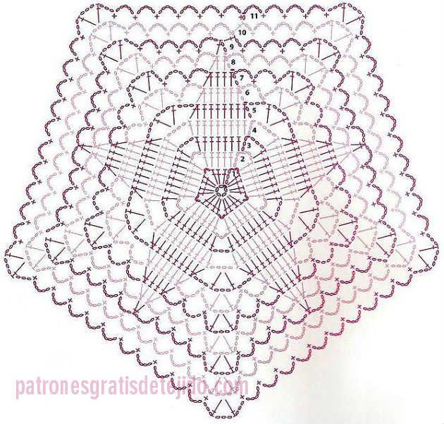 Patrón de pentágono crochet | Patrones crochet | Pinterest ...