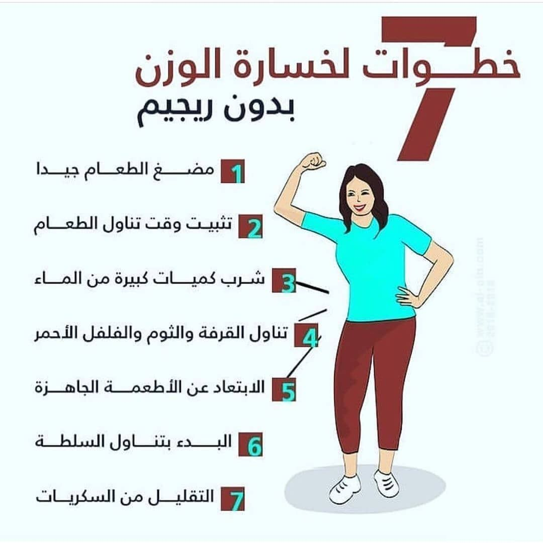 Pin On رجيـم ورشاقــہ