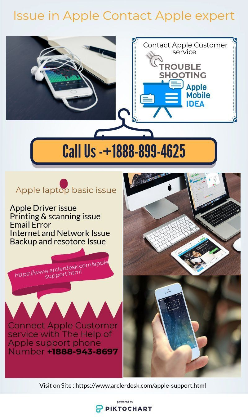 dial apple support phone number +1888-943-8697. support for all
