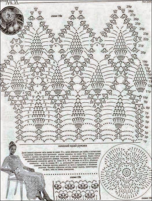 Patrones para tejer al crochet vestido elegante de dama | vestidos ...