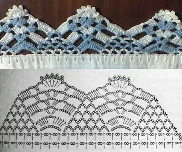 Prachtige rand | puntillas crochet | Pinterest