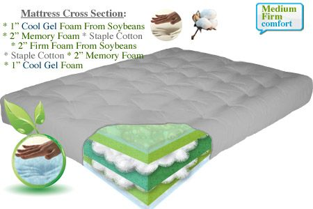 viscose deluxe soy memory foam u0026 cotton medium firm gel setsfuton