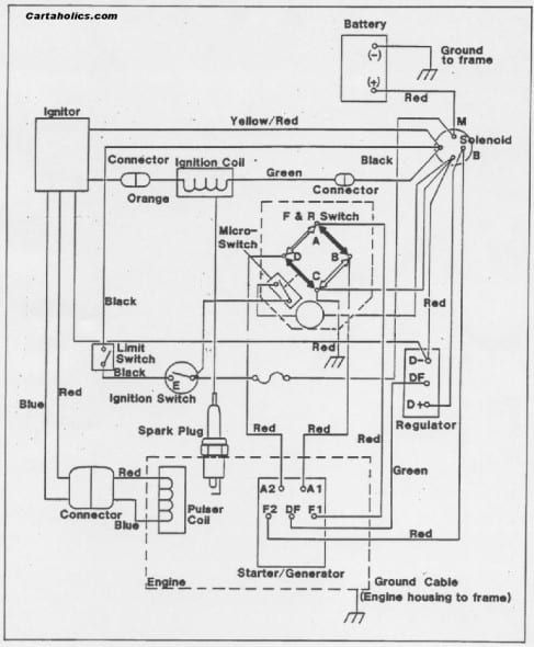 Ez Go Textron Wiring Diagram from i.pinimg.com