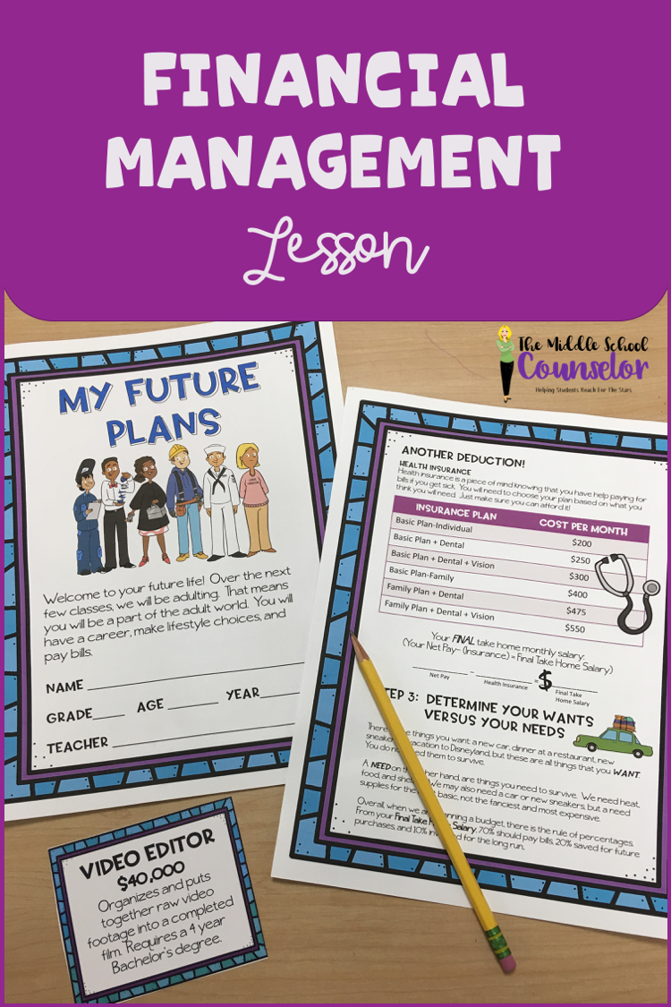 Financial Management Career Awareness Financial Literacy Lessons