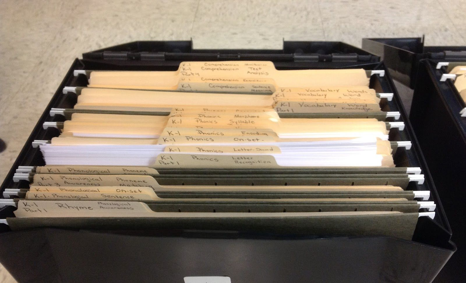 Activity Files For Rti
