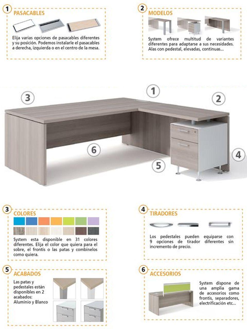 Cómo elegir una mesa de oficina con total seguridad | Mesa de ...