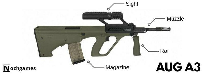 pubg weapon guide aug a3 - nochgames | Pubg | Weapons, Guns