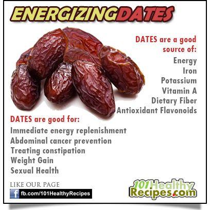 Dates health benefits in Australia