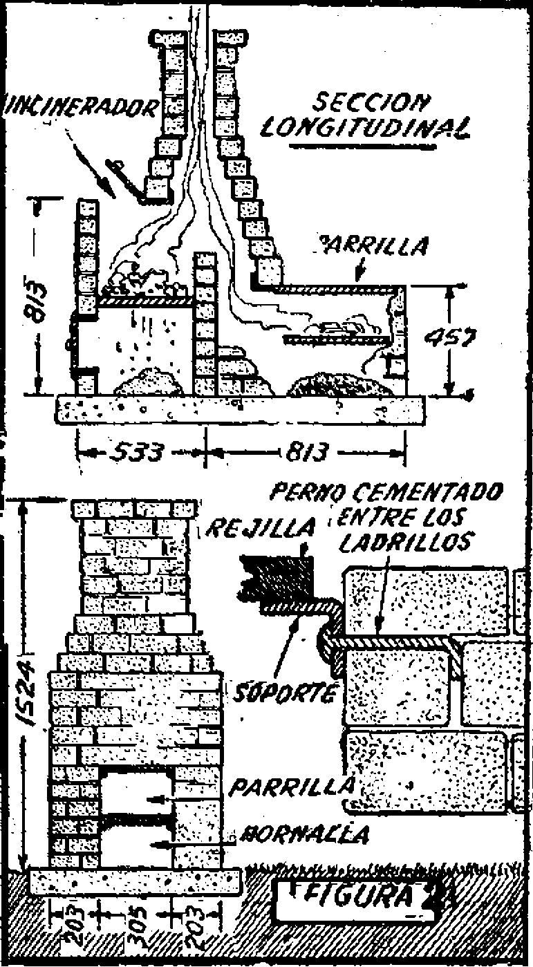 Como hacer una barbacoa fogon o parrilla hornos - Como hacer chimeneas de lena ...
