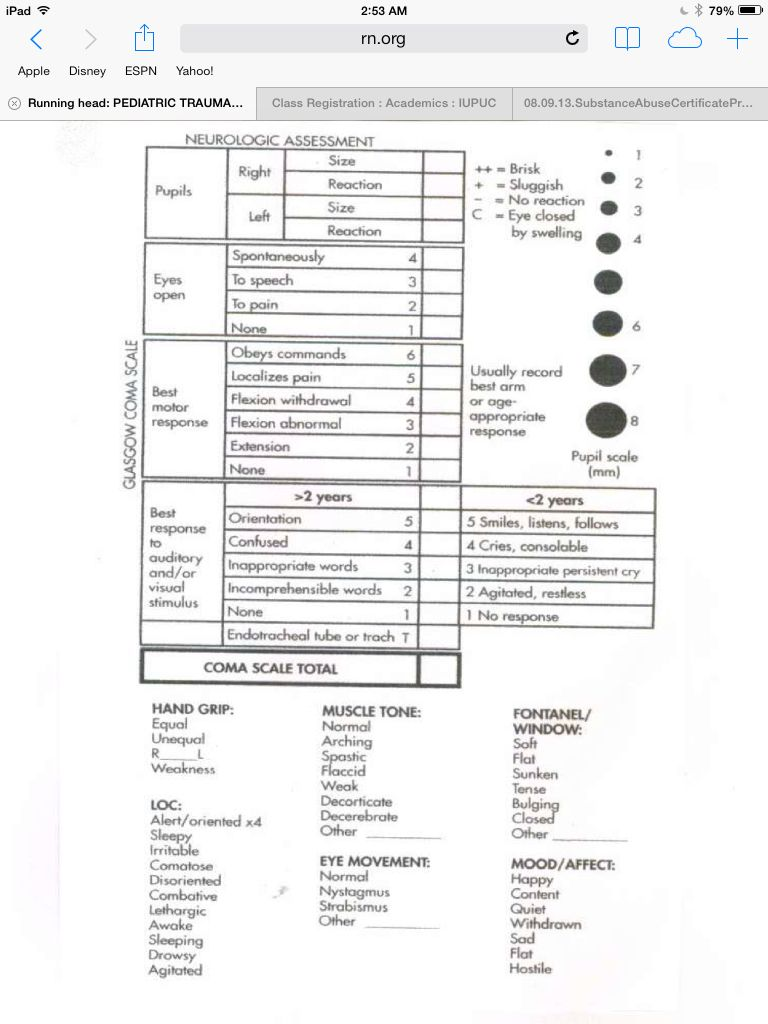 Neuro Check Flow Sheet Assessment Nursing Trauma Nurse
