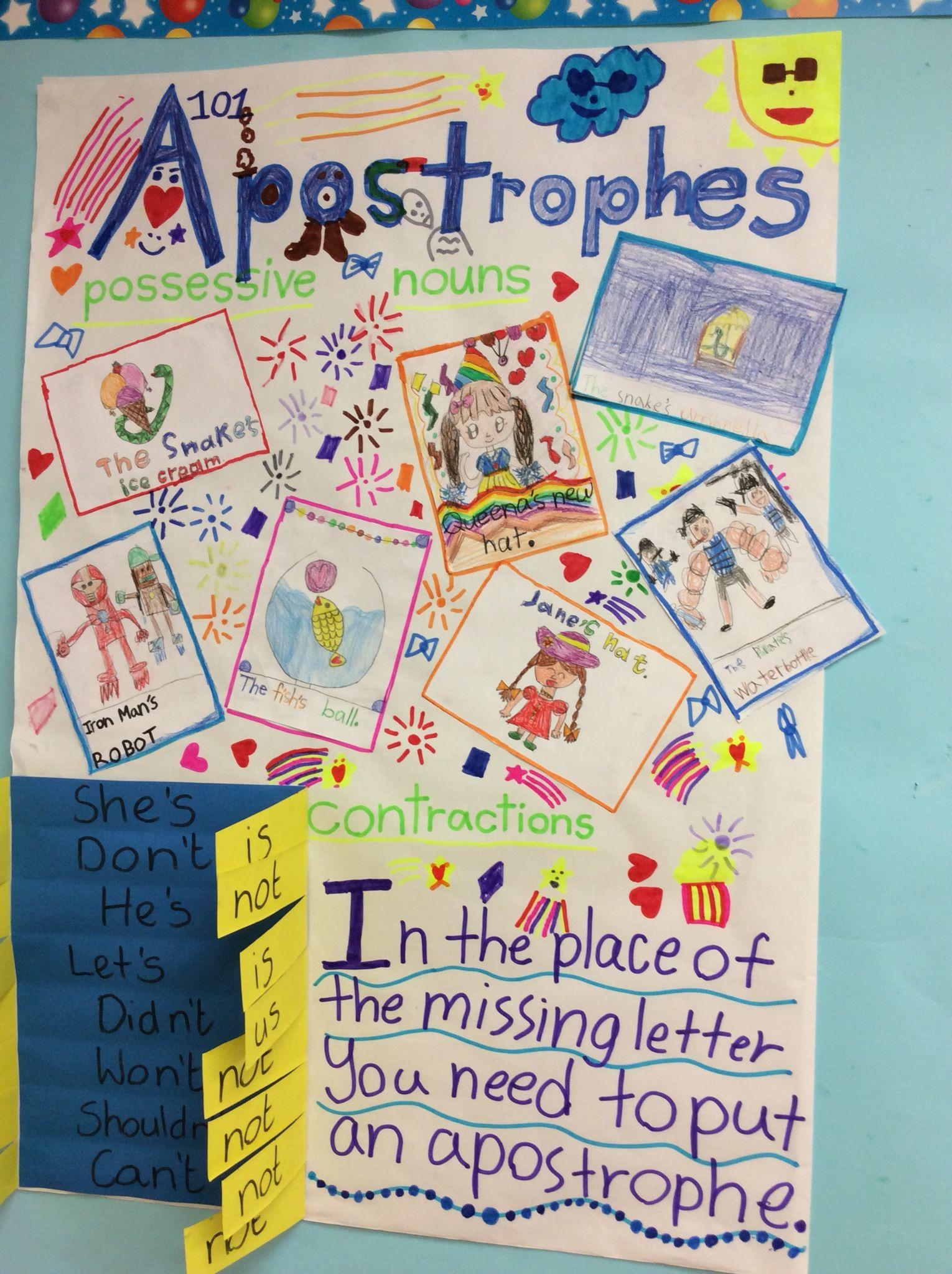 Apostrophes Display