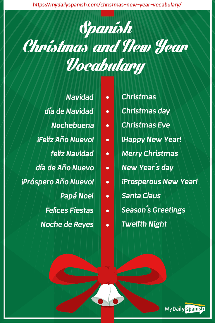 58 Spanish Christmas and New Year Vocabulary for the