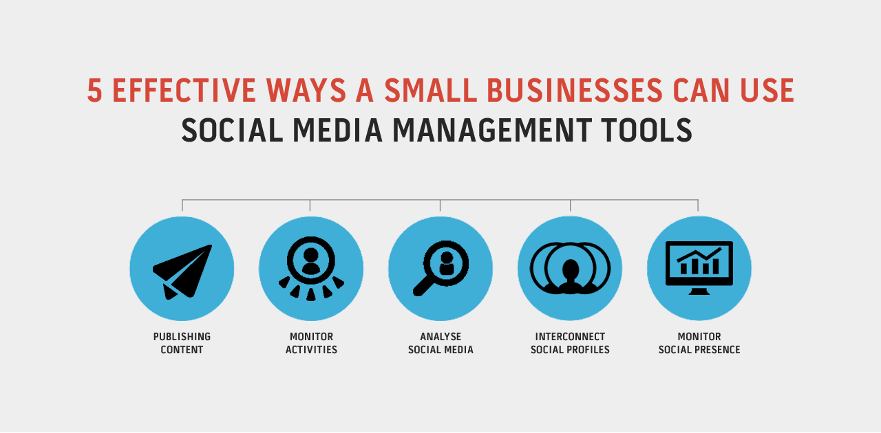 5 Effective Ways A Small Businesses Can Use Social Media Management Tools Https