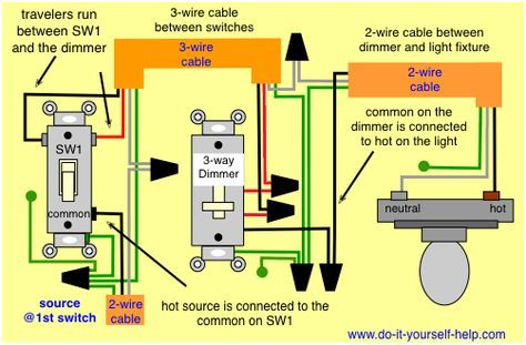3 way dimmer wiring diagram | ELECTRICAL | Pinterest | Diagram