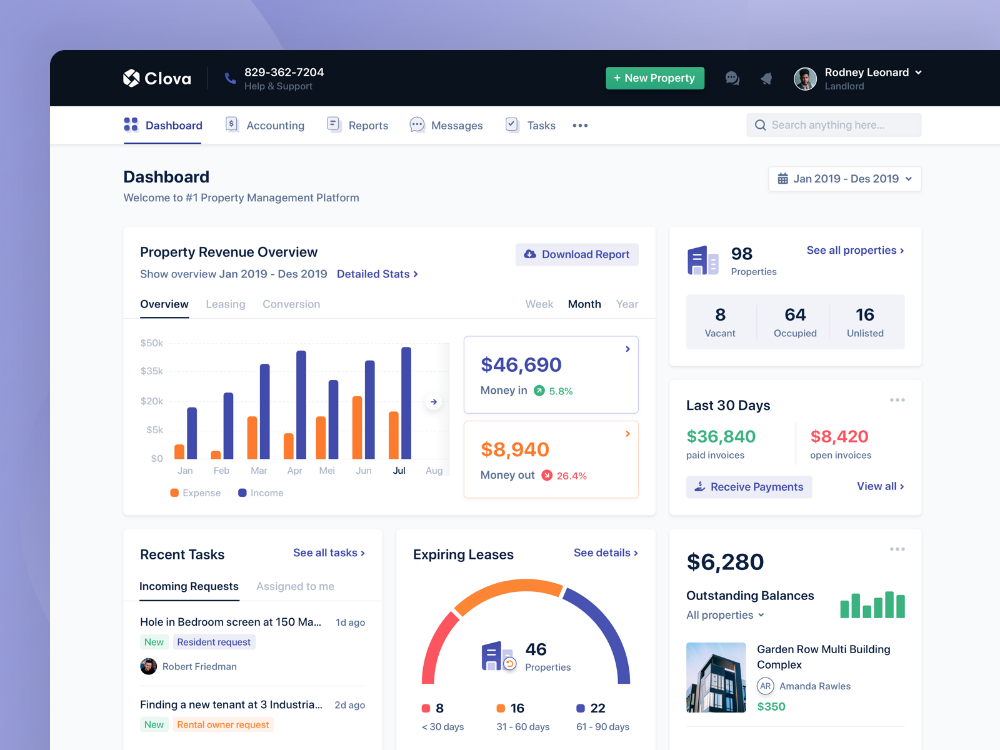 Property Management Platform Dashboard Finance App Property Management Dashboard Design