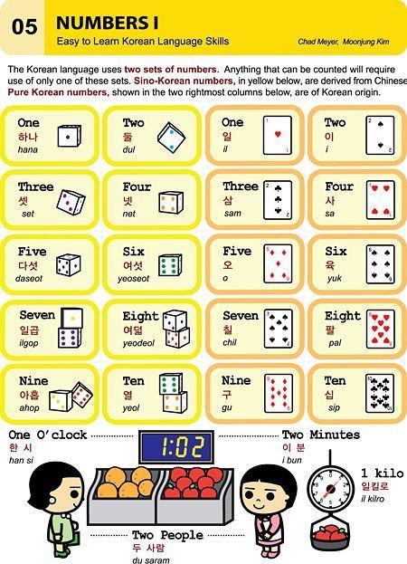 Learn Korean online | Free Korean lessons