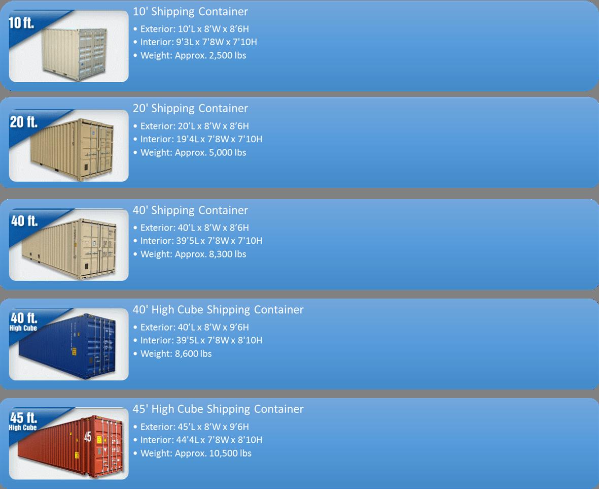 Epingle Par Aimee Lee Sur Container House Conteneur