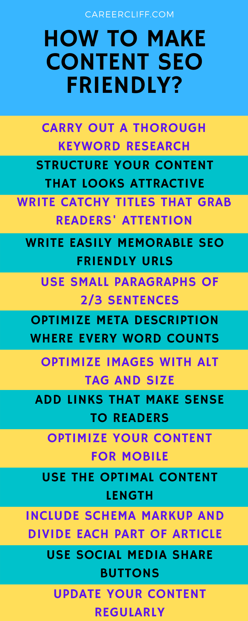 how to write seo friendly article how to write seo friendly content how to write seo friendly blog posts how to make content seo friendly how to write a seo friendly article how to write seo friendly website content how to make an article seo friendly