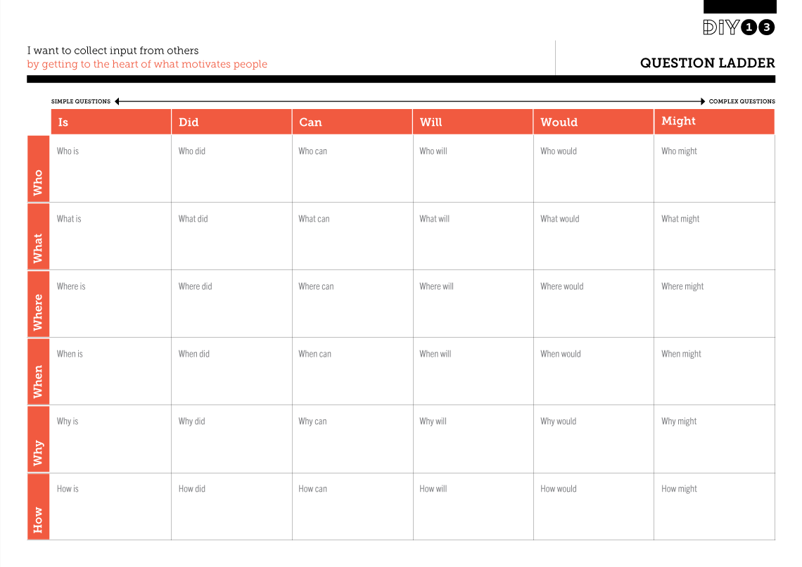 Question Ladder With Images