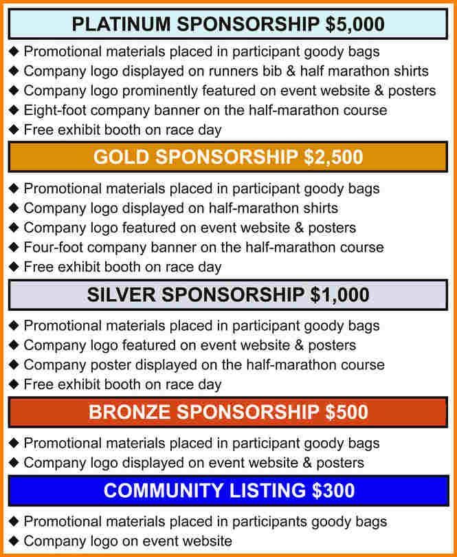 Event Sponsorship Proposal  Quote Templates  Consultant